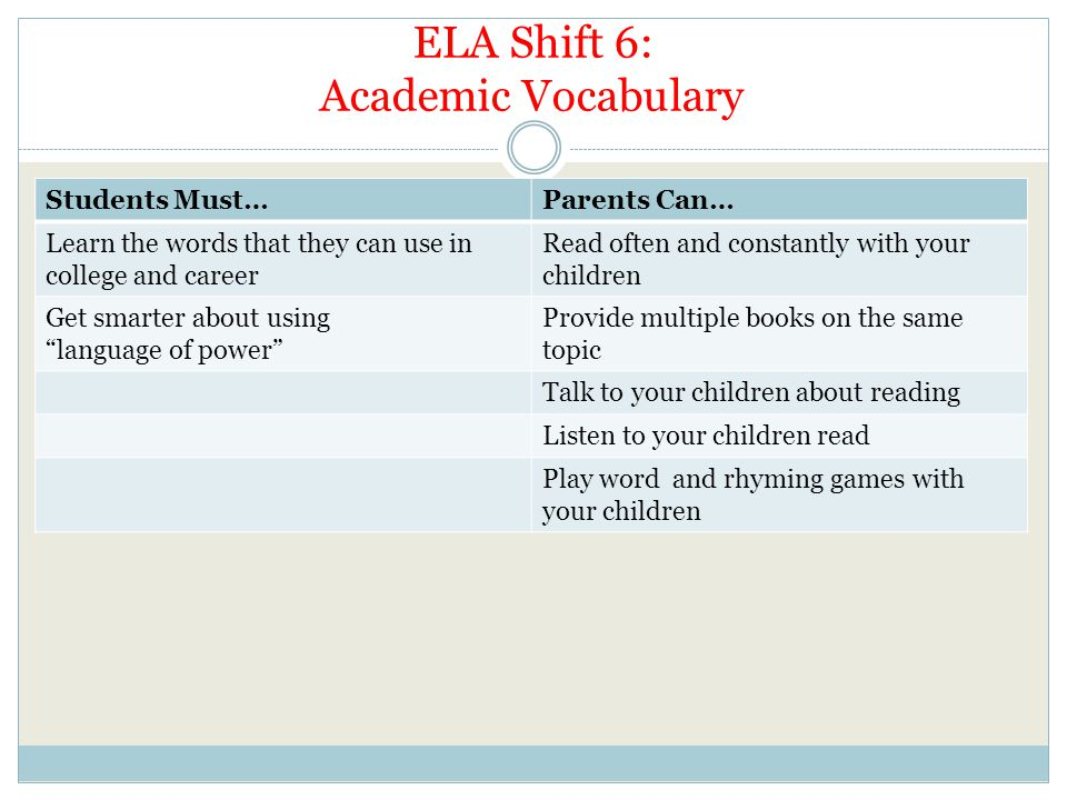 ELA Shift 6: Academic Vocabulary