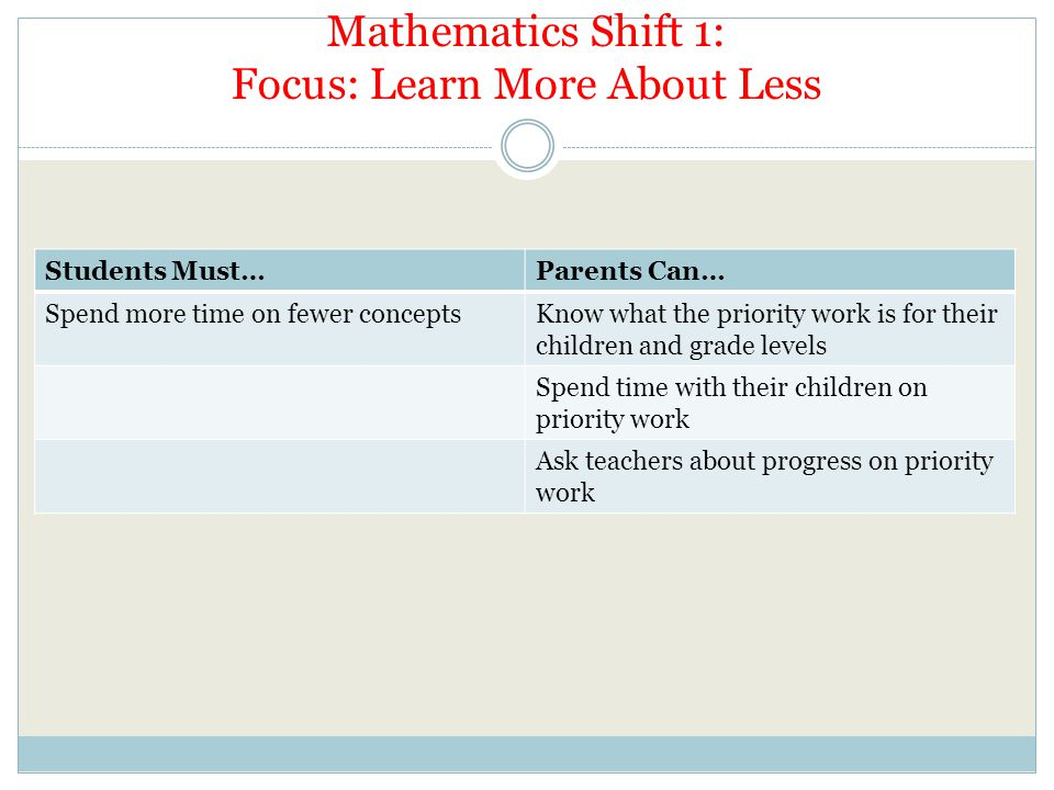 Mathematics Shift 1: Focus: Learn More About Less