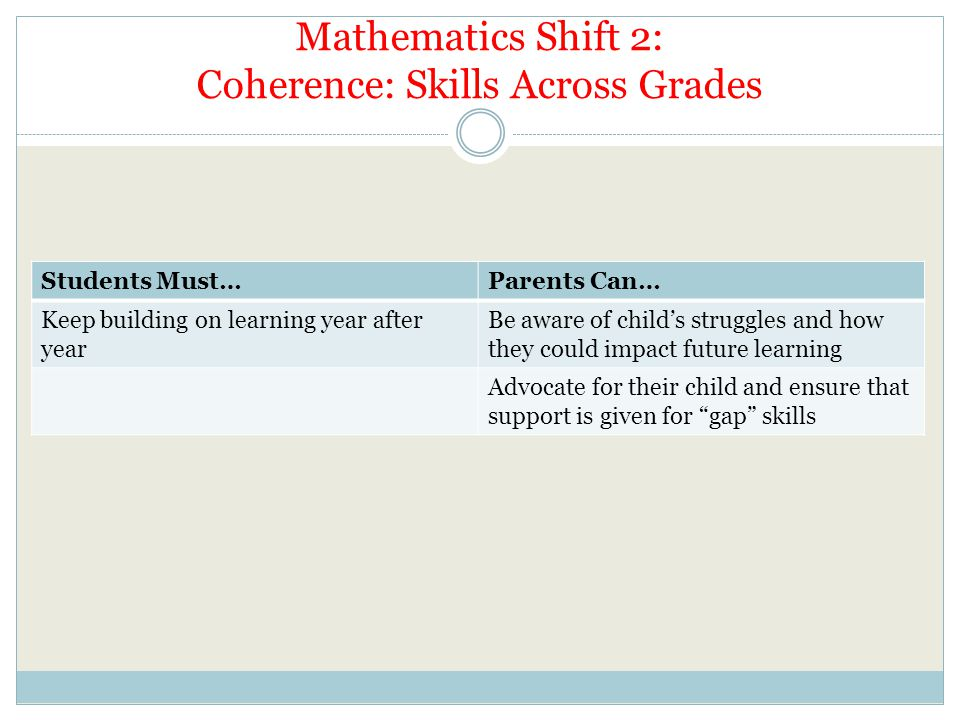 Mathematics Shift 2: Coherence: Skills Across Grades