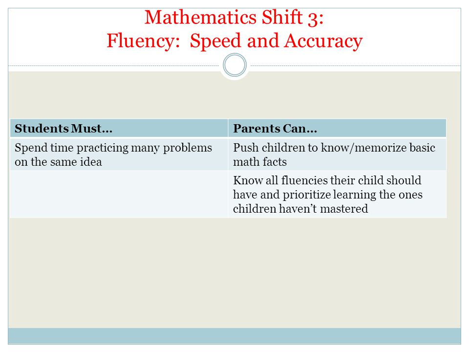 Mathematics Shift 3: Fluency: Speed and Accuracy