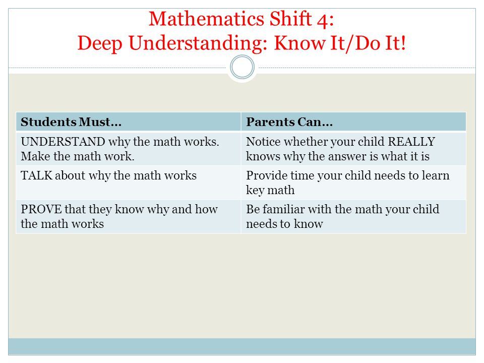 Mathematics Shift 4: Deep Understanding: Know It/Do It!