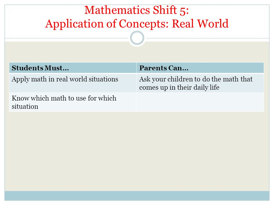 Mathematics Shift 5: Application of Concepts: Real World
