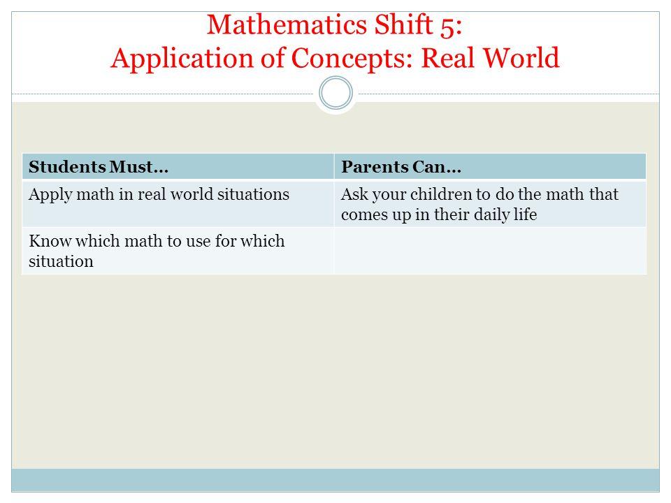 Mathematics Shift 5: Application of Concepts: Real World