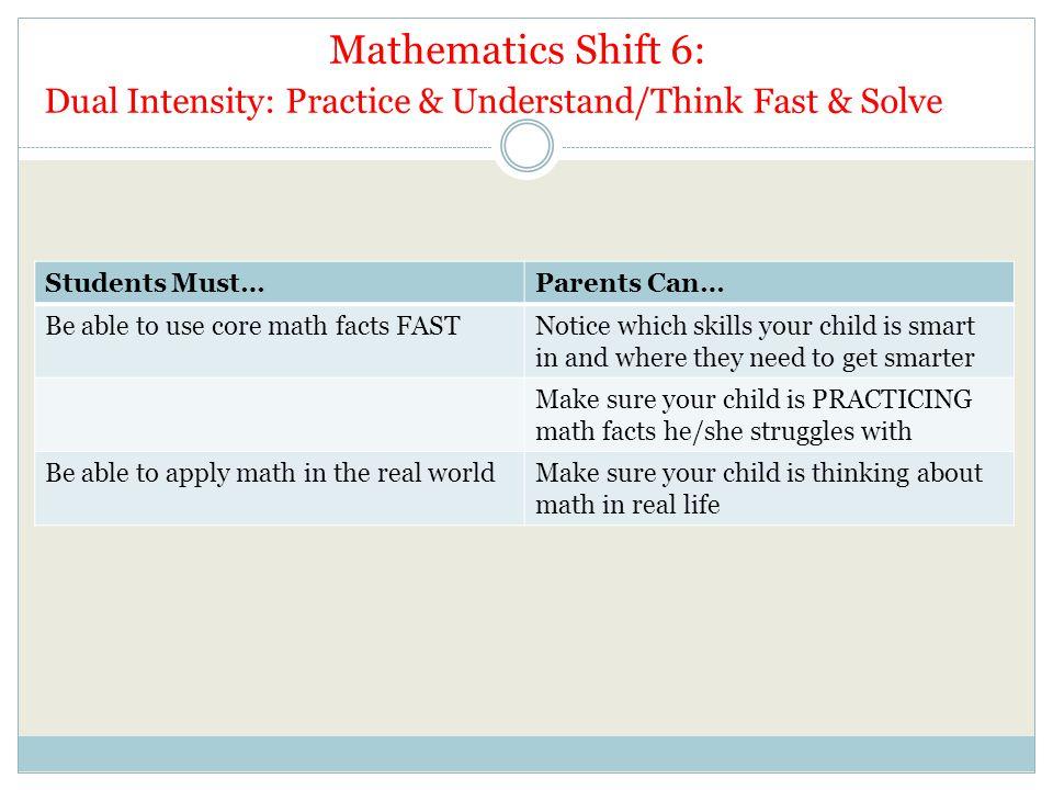 Mathematics Shift 6: Dual Intensity: Practice & Understand/Think Fast & Solve
