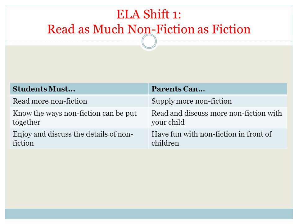ELA Shift 1: Read as Much Non-Fiction as Fiction