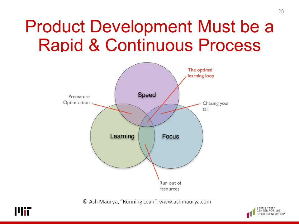 Product Development Must be a Rapid & Continuous Process