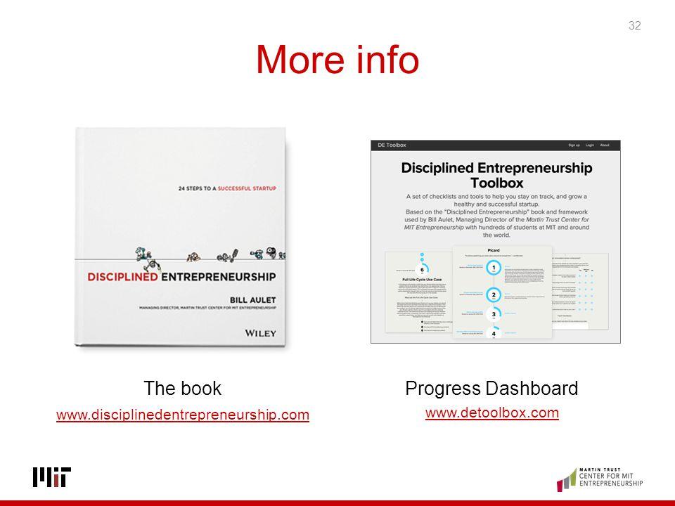 Progress Dashboard www.detoolbox.com