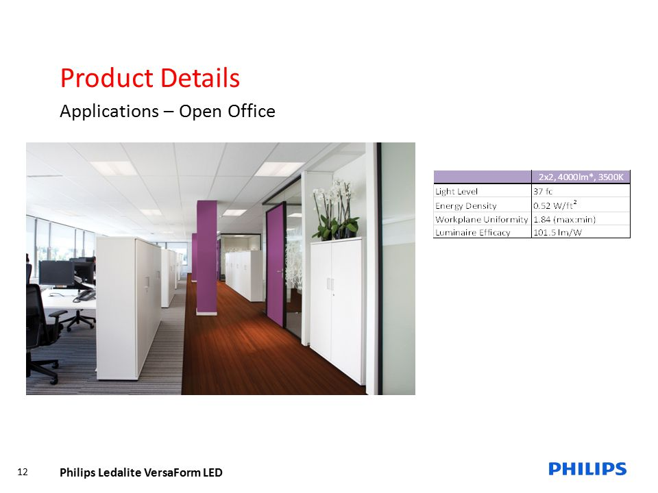 Product Details Applications – Open Office