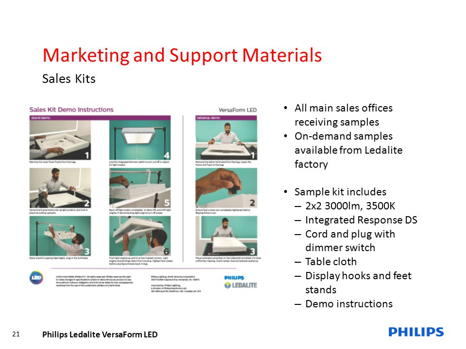 Marketing and Support Materials