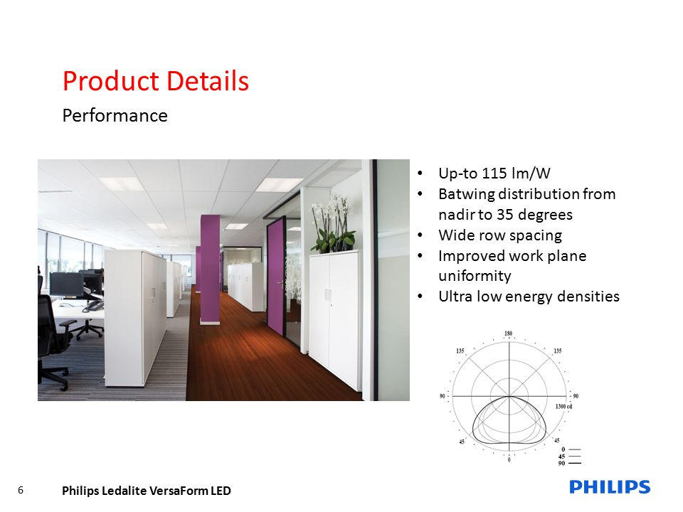 Product Details Performance Up-to 115 lm/W