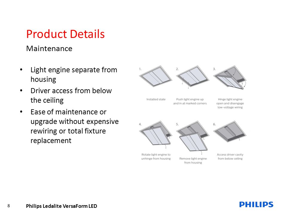 Product Details Maintenance Light engine separate from housing