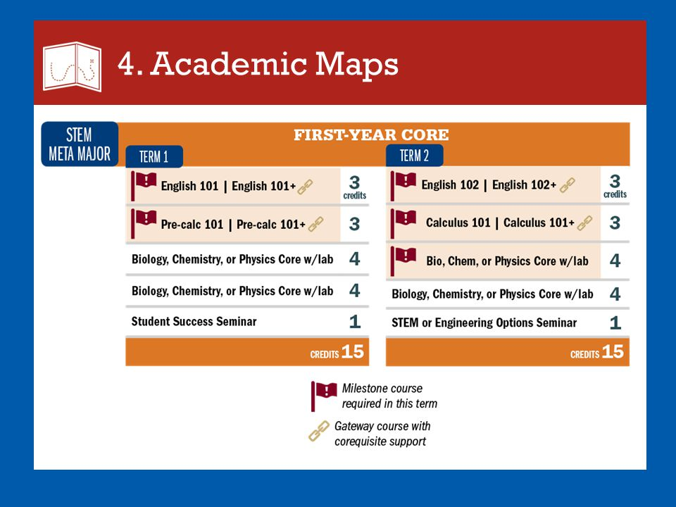 4. Academic Maps