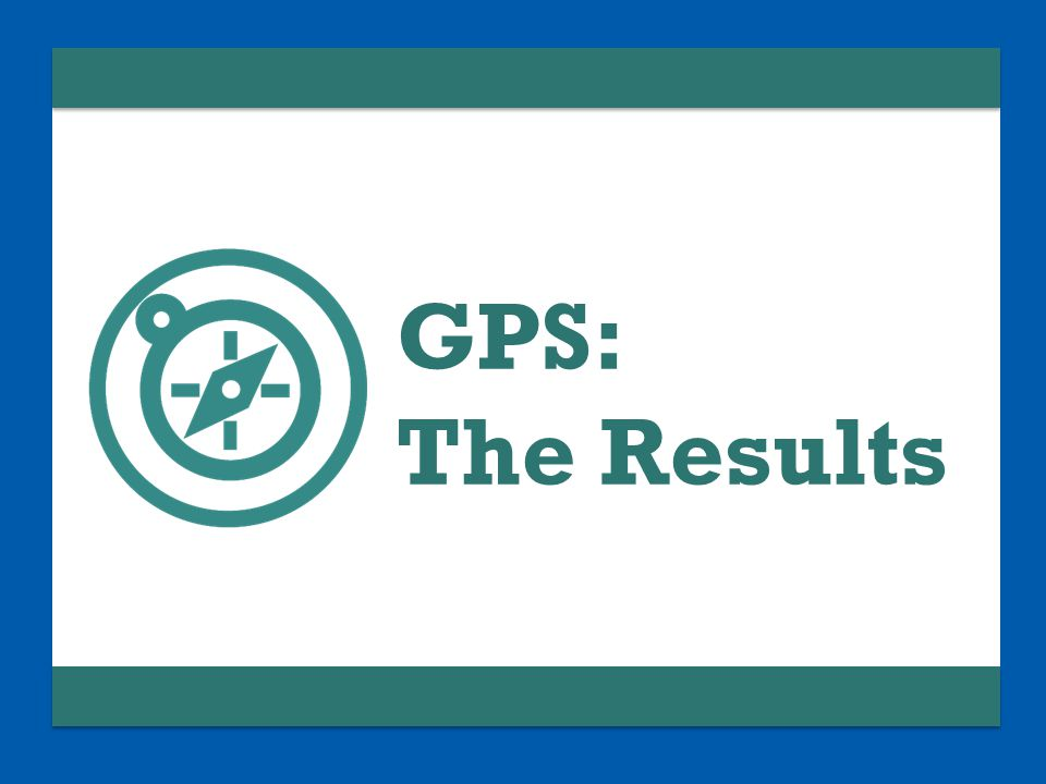 GPS: The Results