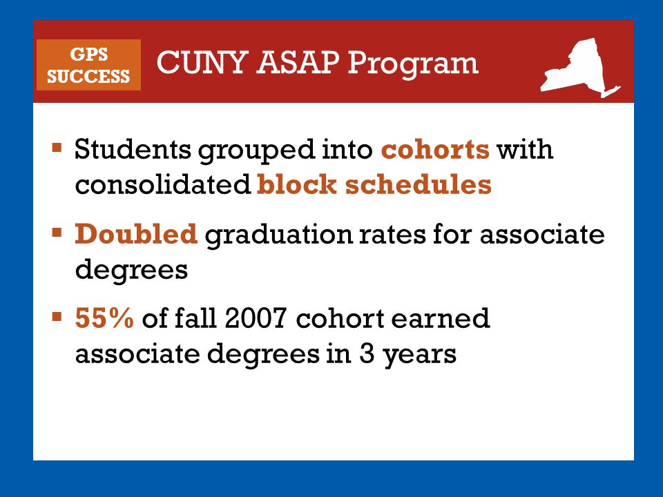 CUNY ASAP Program GPS SUCCESS. Students grouped into cohorts with consolidated block schedules. Doubled graduation rates for associate degrees.
