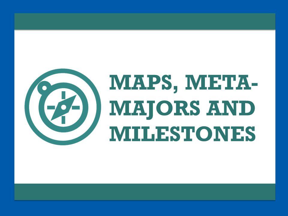 MAPS, META-MAJORS AND MILESTONES