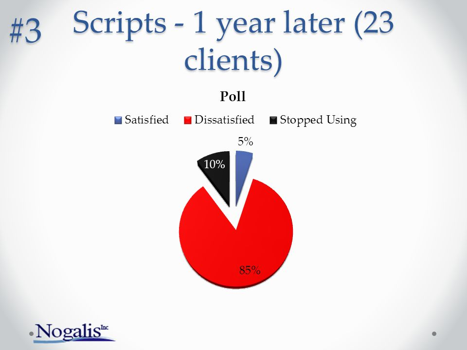 Scripts - 1 year later (23 clients)