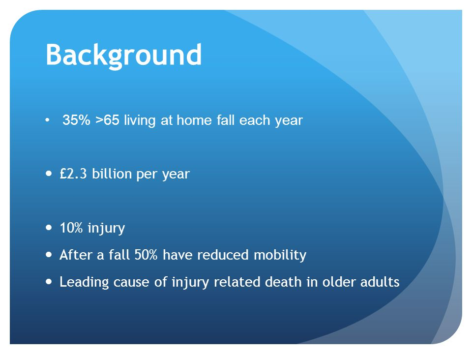 Background 35% >65 living at home fall each year