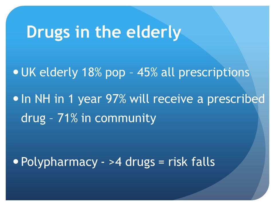 Drugs in the elderly UK elderly 18% pop – 45% all prescriptions