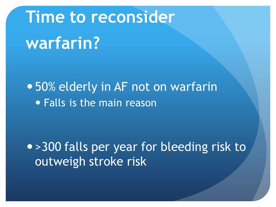 Time to reconsider warfarin