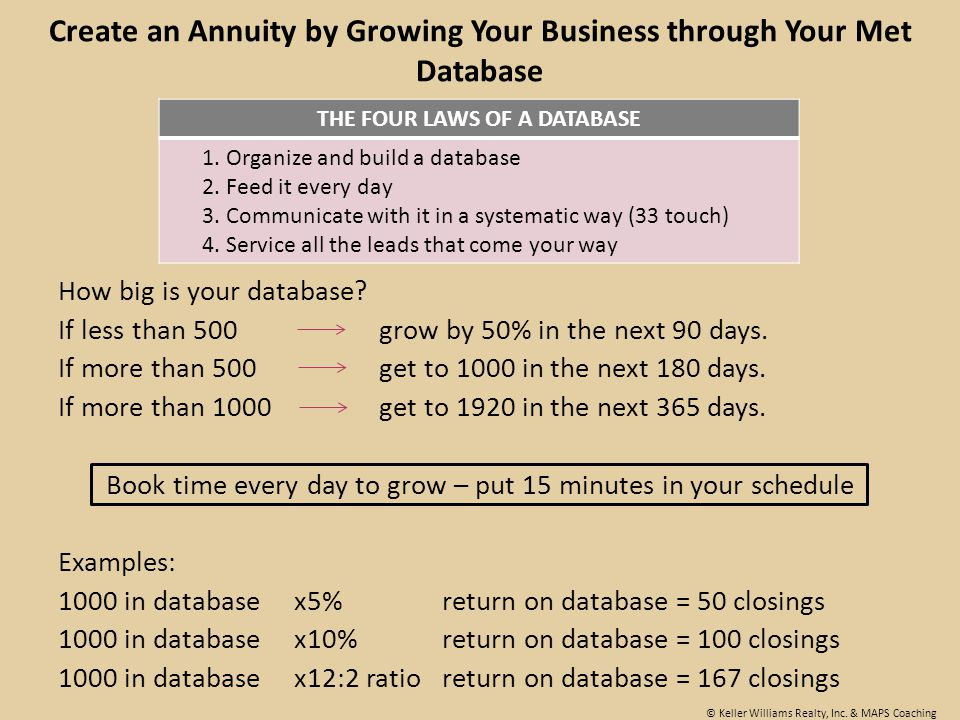 Create an Annuity by Growing Your Business through Your Met Database