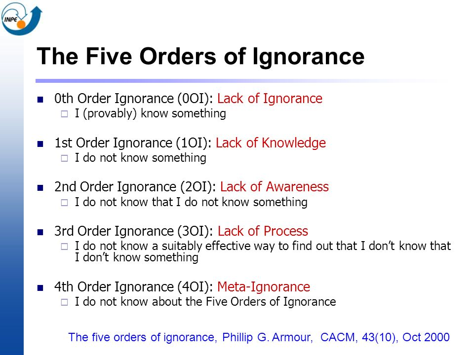The Five Orders of Ignorance