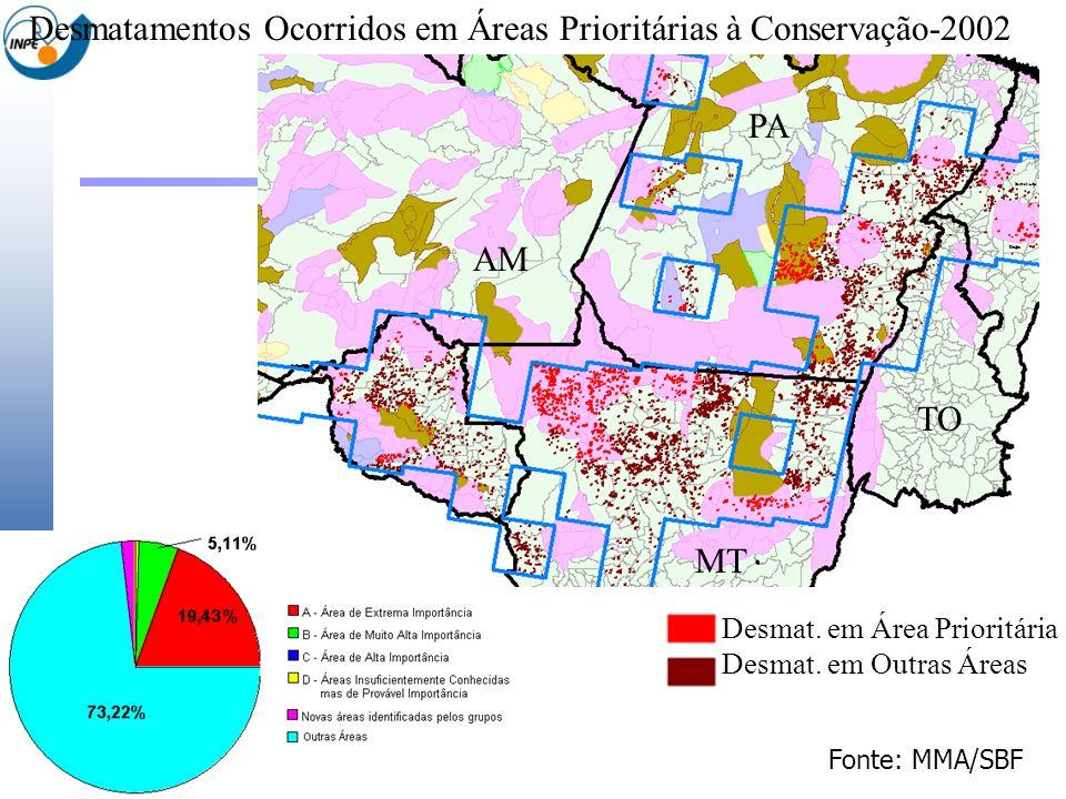 Desmatamentos Ocorridos em Áreas Prioritárias à Conservação-2002