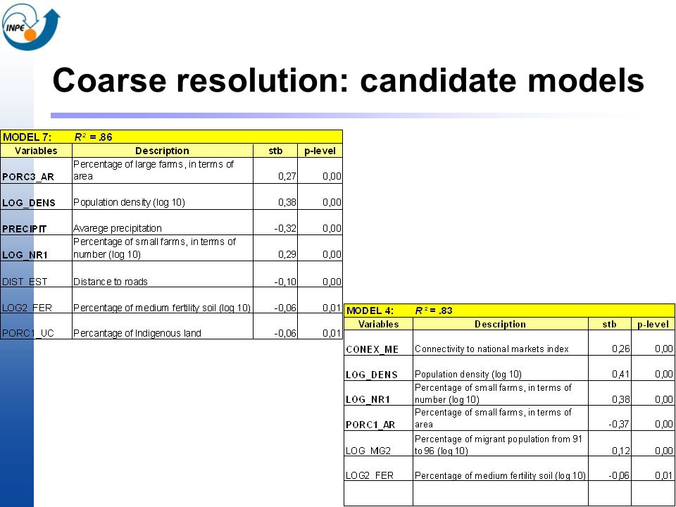 Coarse resolution: candidate models