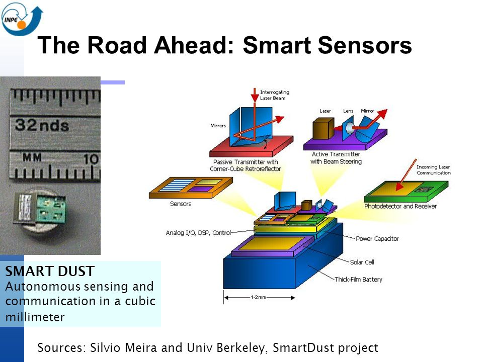 The Road Ahead: Smart Sensors