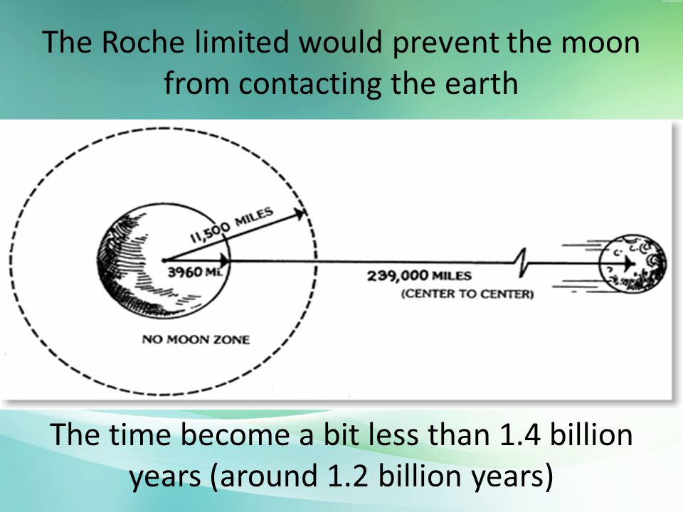 The Roche limited would prevent the moon from contacting the earth