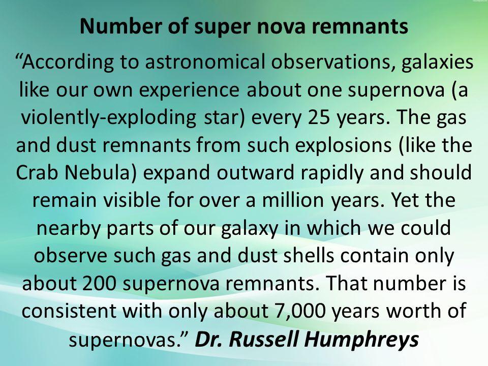 Number of super nova remnants