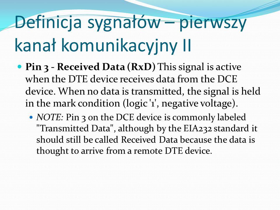 Definicja sygnałów – pierwszy kanał komunikacyjny II