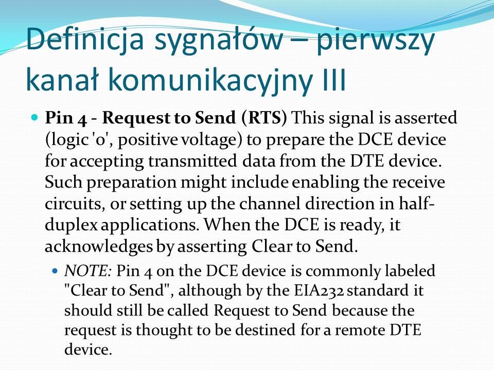 Definicja sygnałów – pierwszy kanał komunikacyjny III