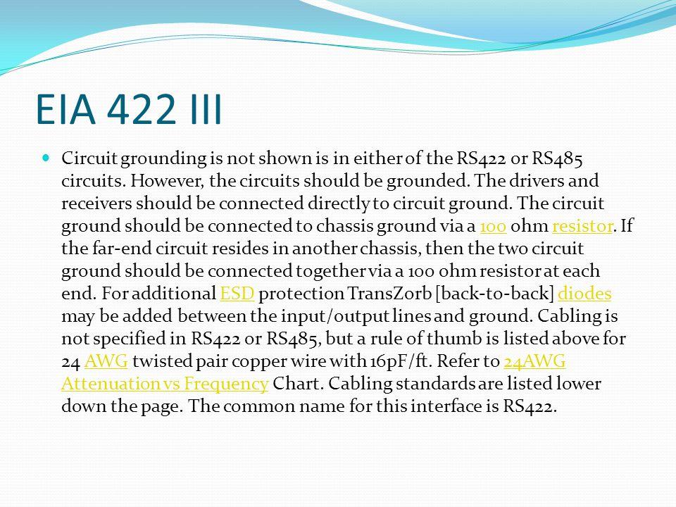 EIA 422 III