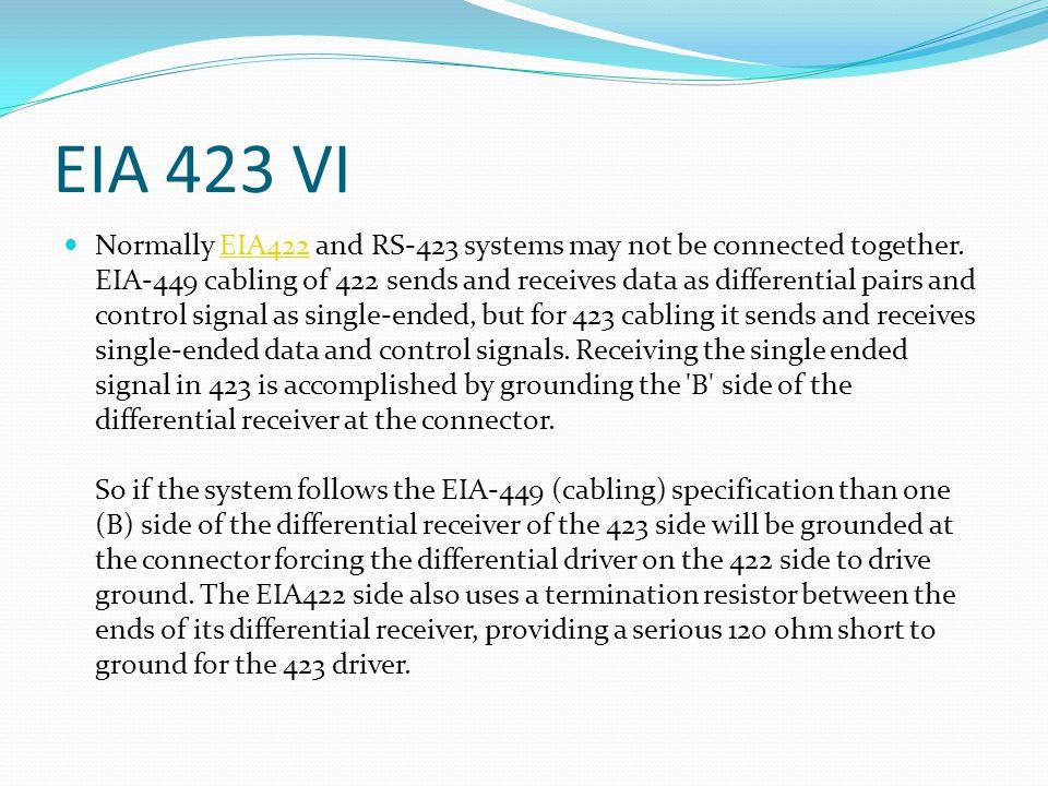 EIA 423 VI