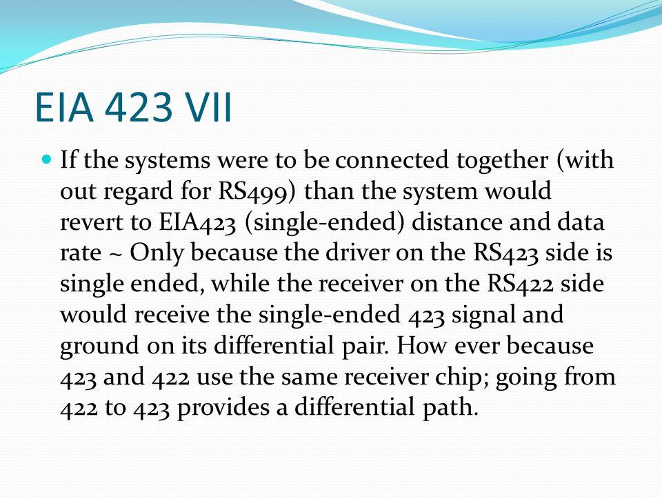 EIA 423 VII