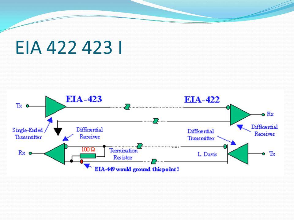 EIA 422 423 I