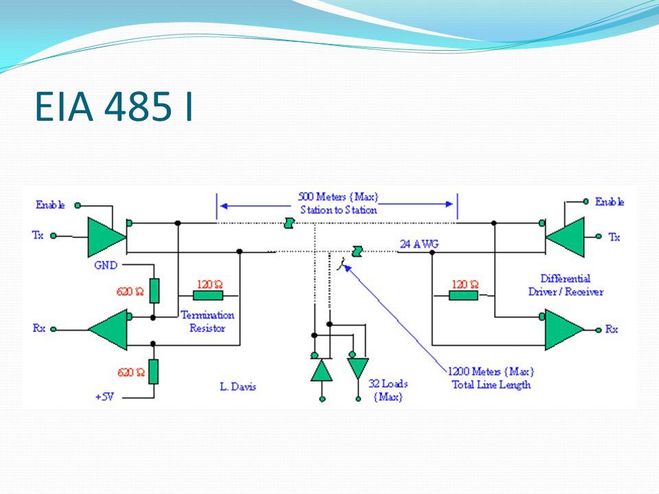 EIA 485 I