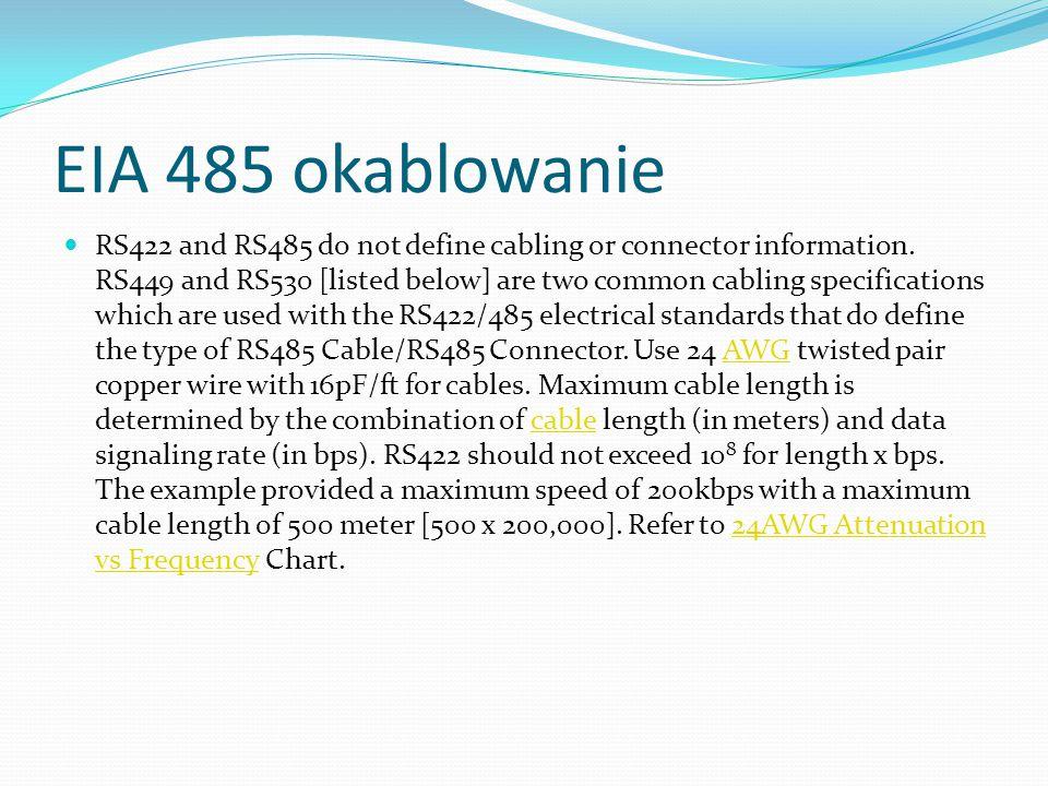 EIA 485 okablowanie