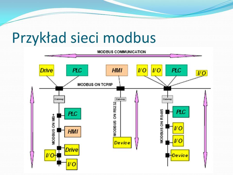 Przykład sieci modbus