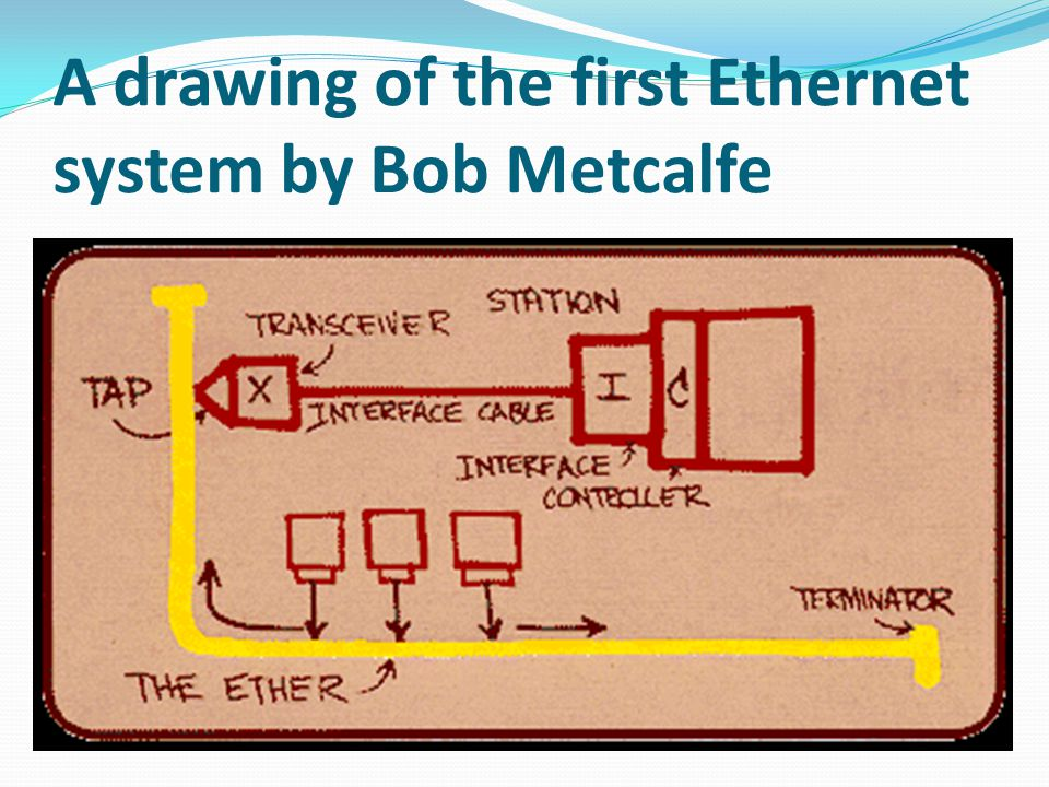 A drawing of the first Ethernet system by Bob Metcalfe