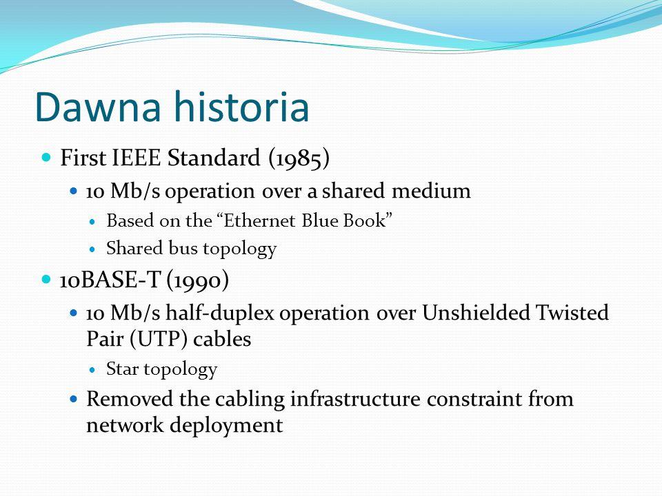 Dawna historia First IEEE Standard (1985) 10BASE-T (1990)