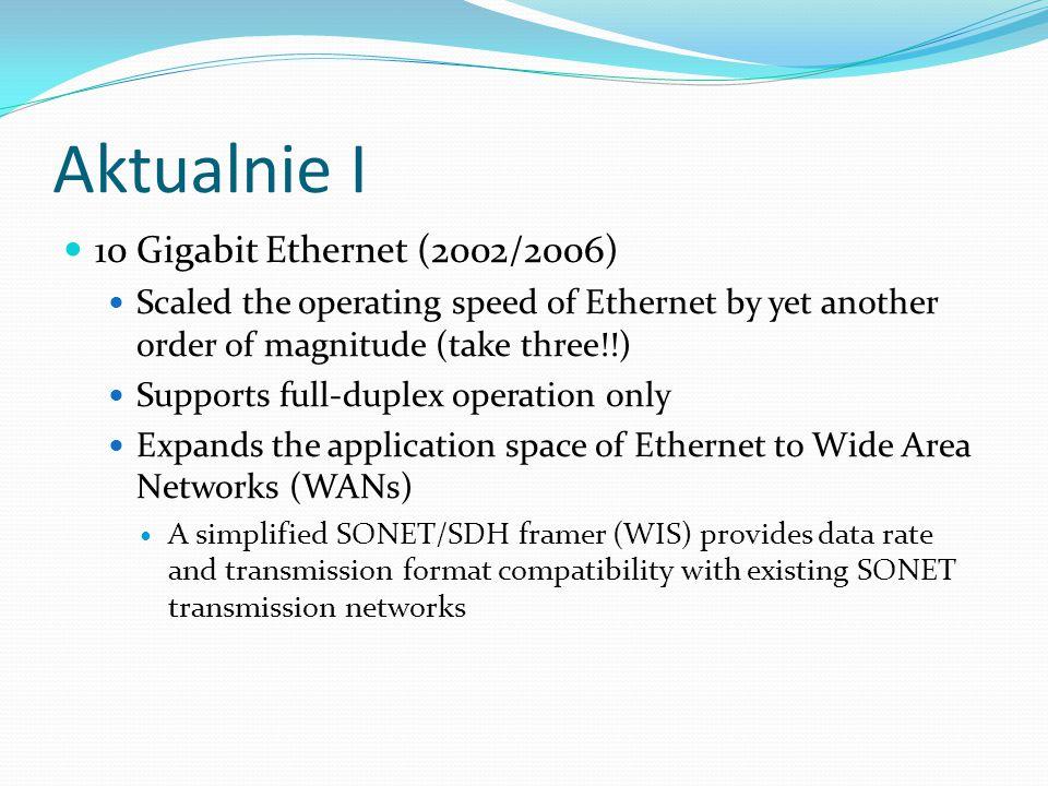 Aktualnie I 10 Gigabit Ethernet (2002/2006)