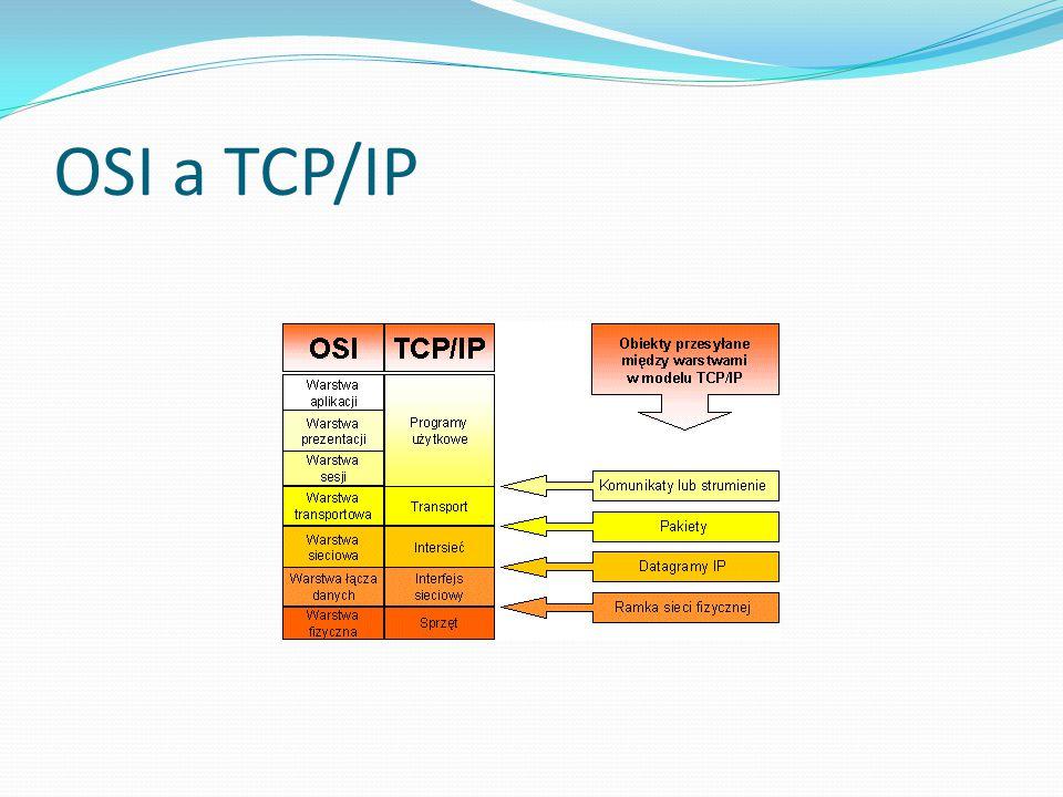 OSI a TCP/IP