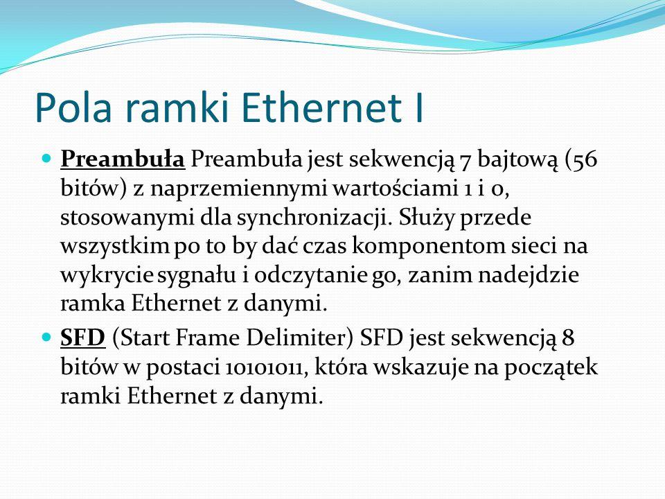 Pola ramki Ethernet I