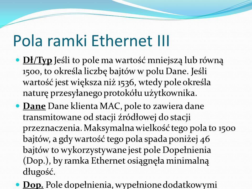 Pola ramki Ethernet III