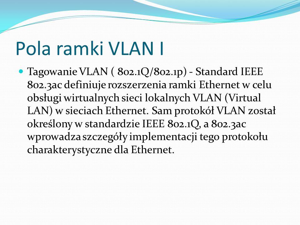 Pola ramki VLAN I