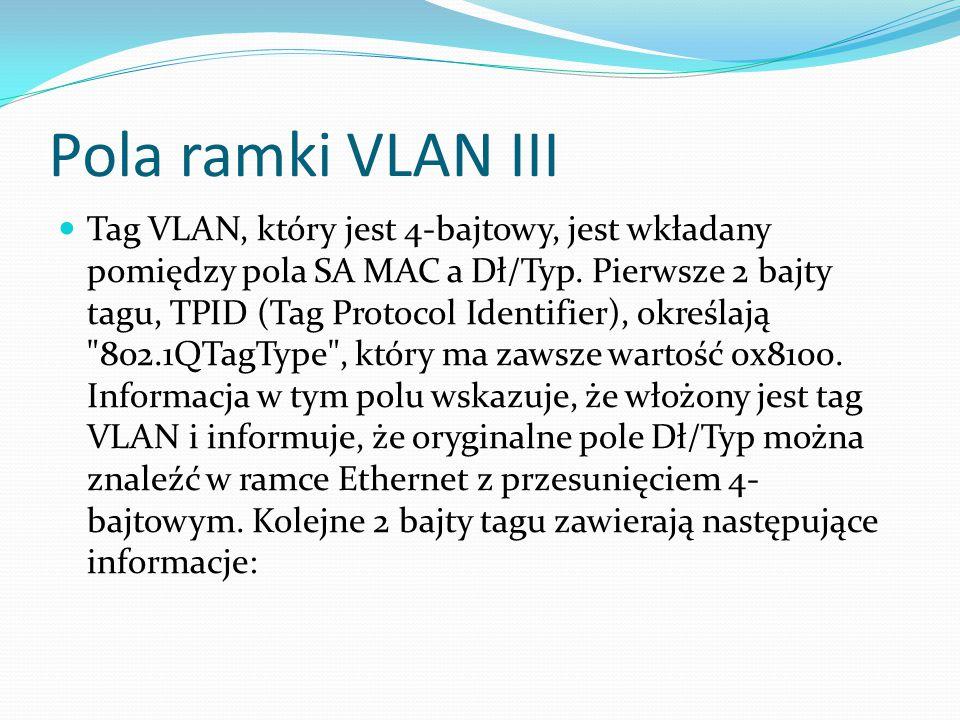 Pola ramki VLAN III