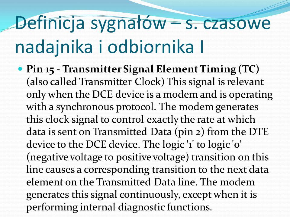 Definicja sygnałów – s. czasowe nadajnika i odbiornika I