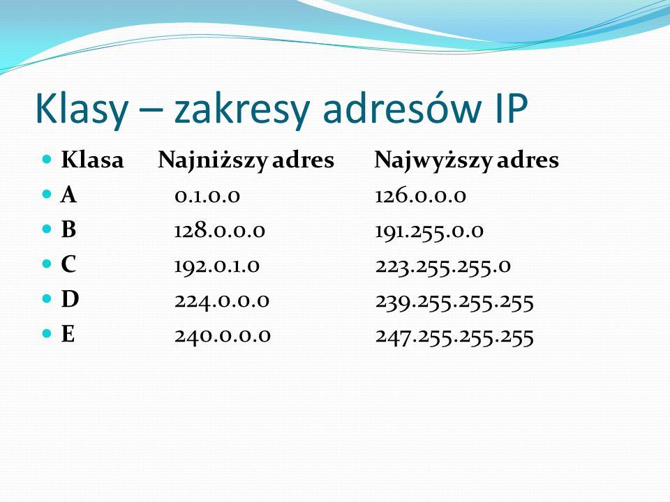 Klasy – zakresy adresów IP
