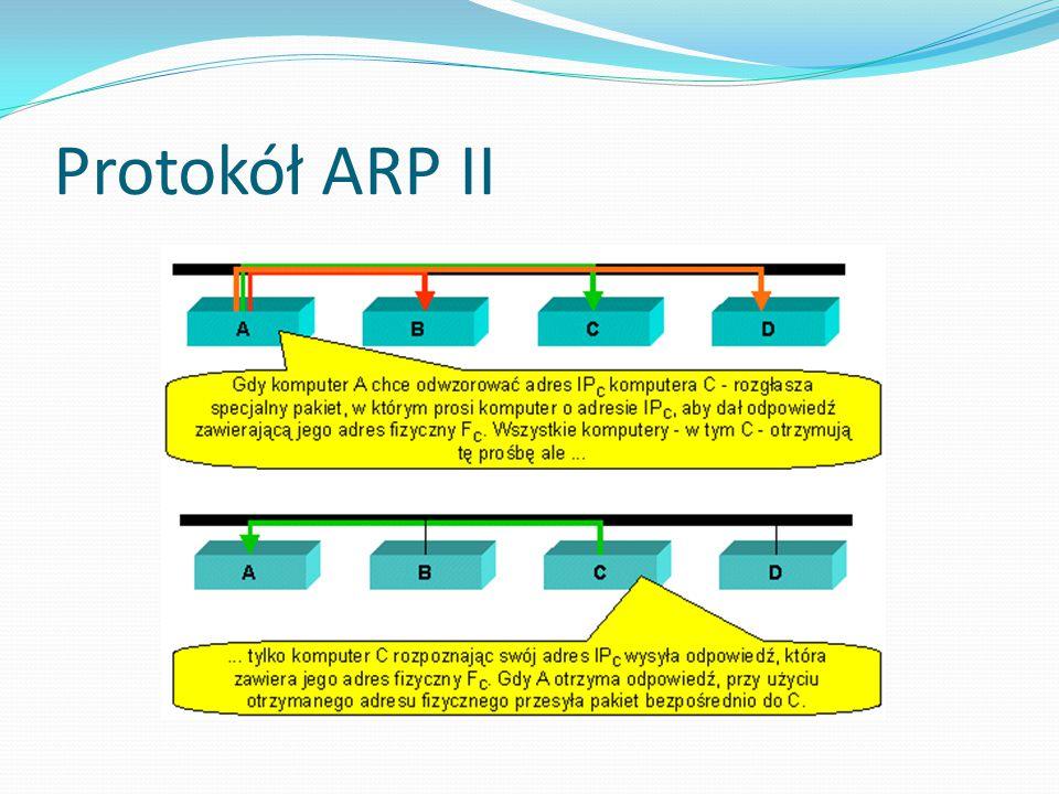 Protokół ARP II
